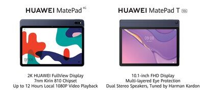Huawei facilitates Work from Home, Learn from Home with innovative Tablet range